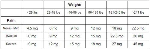 cbd-dosage-calculator-2019-10-25-16-53.jpg